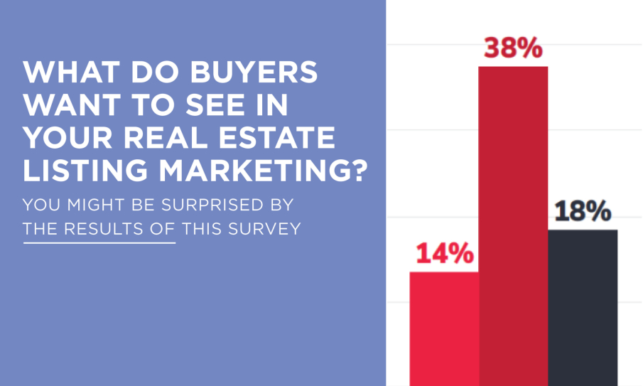 What do buyers want to see in your real estate listing marketing?